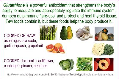 Glutathione rich food